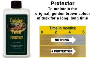 Golden Care Teak Protector Uk 4memorialbench Co Uk